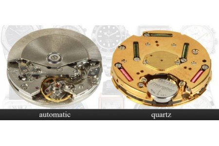 Из чего состоят механические и кварцевые часы?