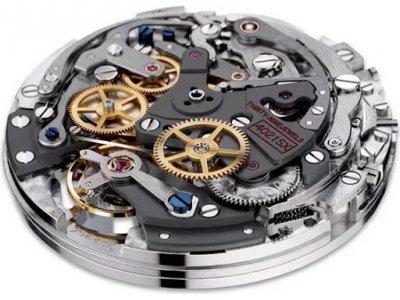 <Как устроены и работают наручные часы?
